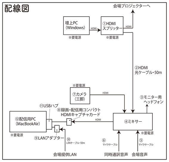 配信設計図.jpg
