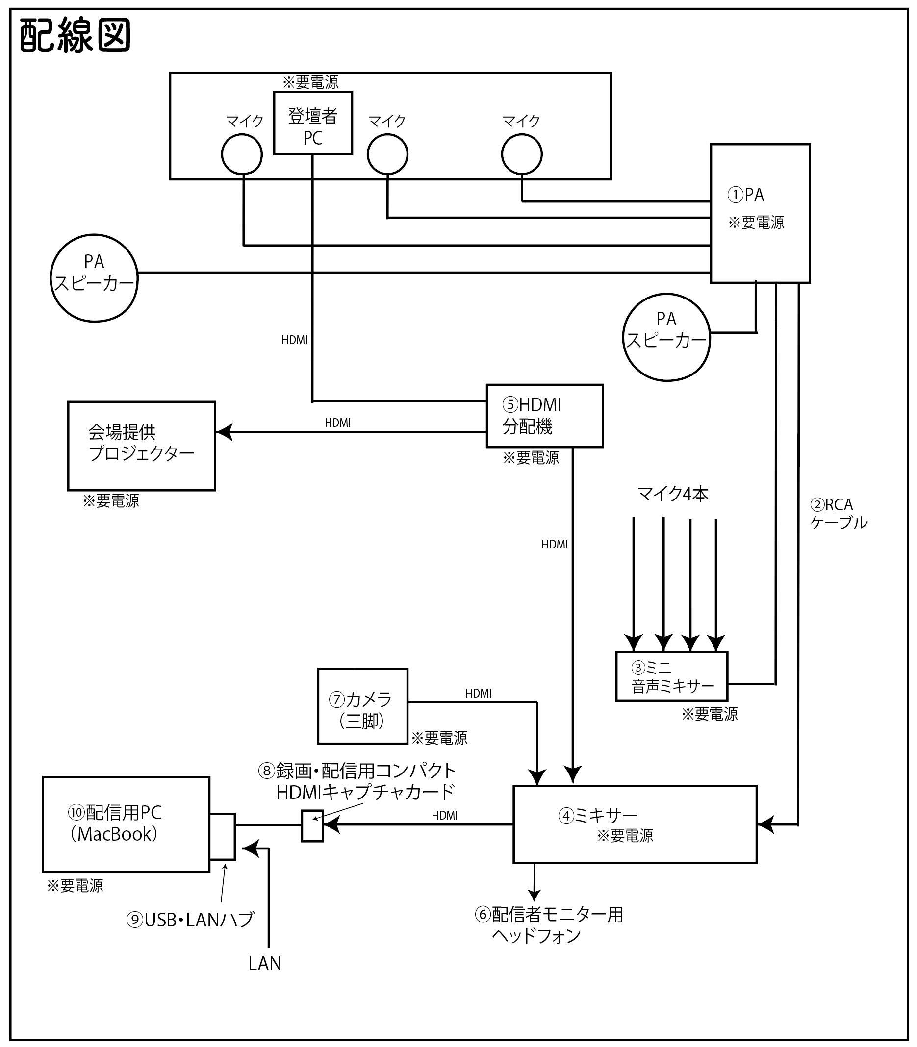 配線設計図20200921.jpg