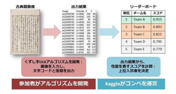 kaggle.jpg